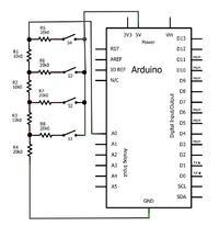 [Atmega88] - ADC6, ADC7 jako wej�cia