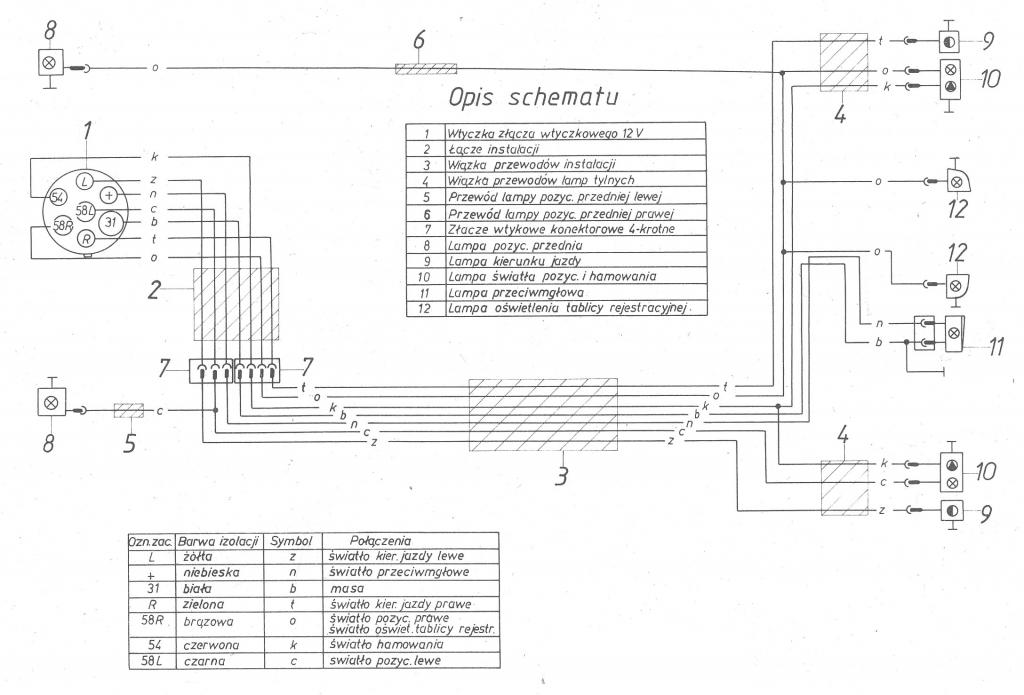 Instalacja elektryczna haka holowniczego