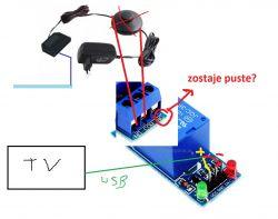 Włączanie ledów wraz z włączeniem TV