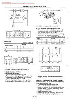Mazda 626 GF 1998 hatchback - Brak świateł mijania i drogowych. Mrugnięcie i poz