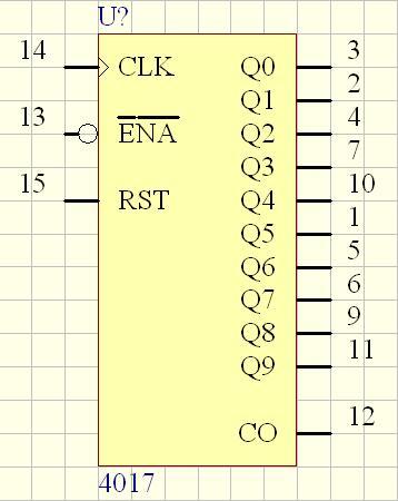 Protel: 4017 (brak VCC i GND)