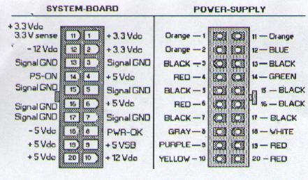 Po włączeniu komputera czarny ekran