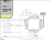 Atmega2561 zapis i odczyt zmiennej z sd