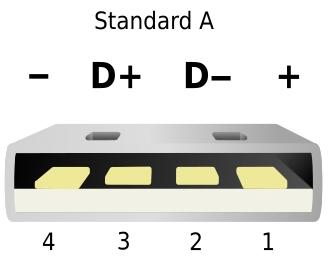 �adowarka USB do MP4. Jak skonstruowa� �adowark�?