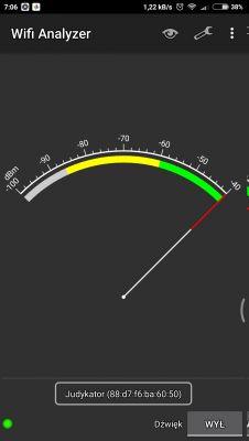 Prędkość internetu wi-fi a prędkość łącza