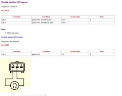 Honda civic VII 1.4 - szarpanie, spadek obrotów