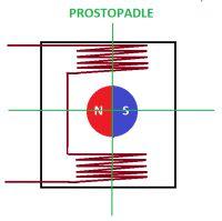 Projektor laserowy Ilda - Popelscan w trakcie budowy