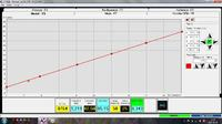 Podnieść osiagi Instalacja system zenit - 4 A/V4/C-NR. 179