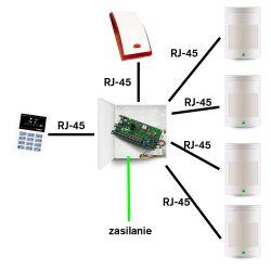 System alarmowy SATEL rozmieszczenie kabli