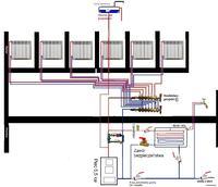 Schemat instalacj centralnego ogrzewania Proszę o analizę