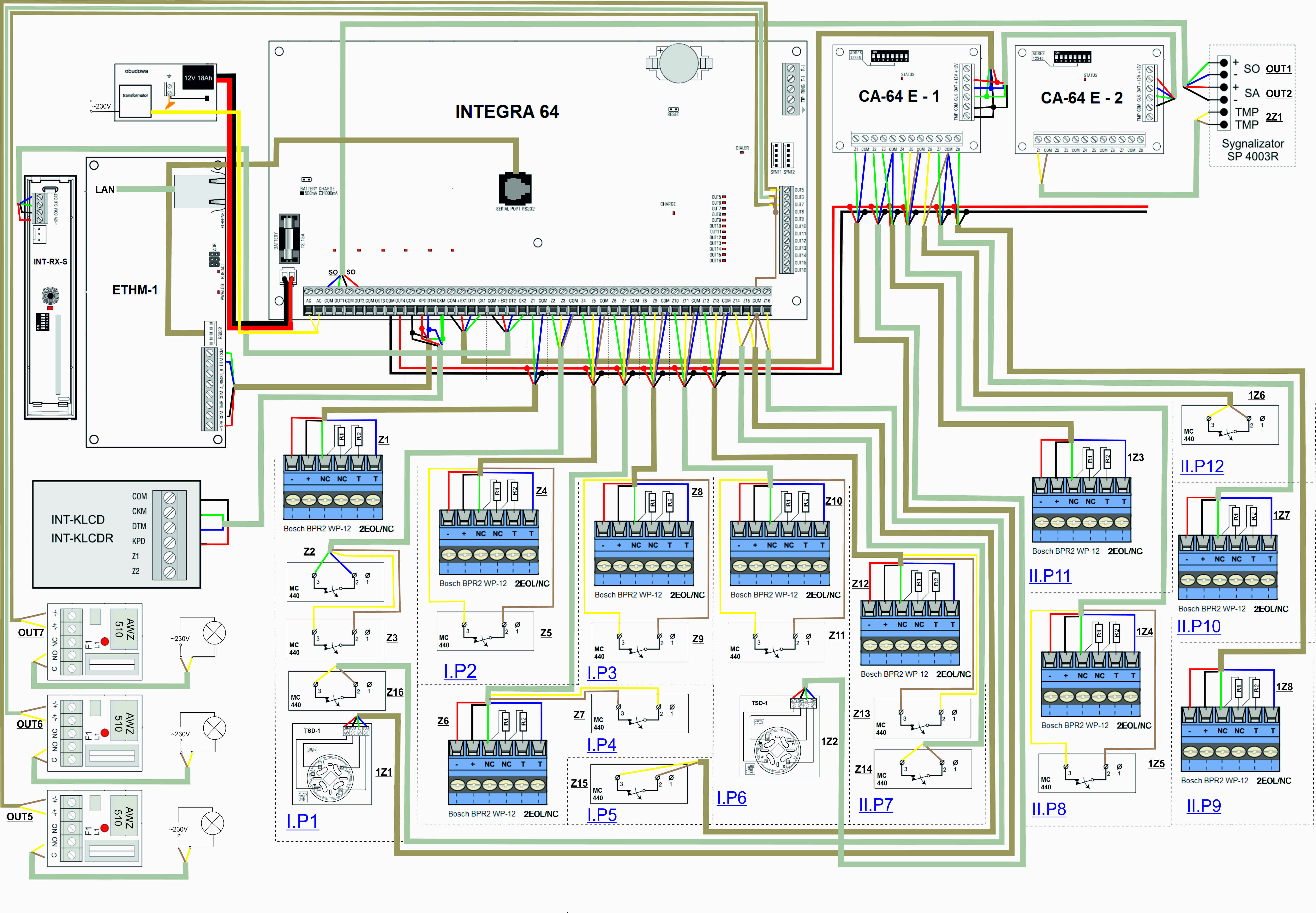 Satel Integra 64 ETHM-1 - zaopiniowanie schematu