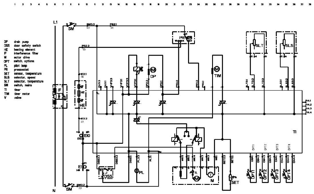 Programator pralki Whirlpool AWT 2205, a za��czanie grza�ki