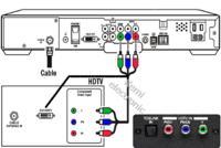 Podłączenie Telewizora Pod Komputer (Jaki Kabel)