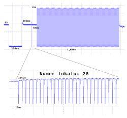 Unifon Proel 255, przebieg sygnału wywołania.
