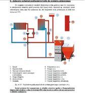 Ogrzewanie CO CWU domu - prosz� o porady