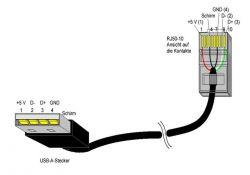 UPS APC RS232 lub USB połączenie przez WiFi zarządzanie i monitorowanie