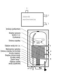 System otwarty - Jak pod��czyc zbiornik wyr�wnawczy wraz z boilerem