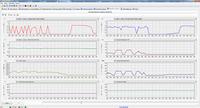 Kia Ceed 1,6B 2006 - szarpanie, analiza wykresów