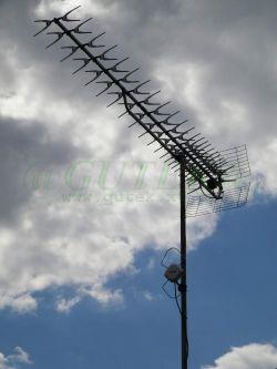 Jaka antena Bielsko- Biała Mikuszowice nadajnik Szczyrk