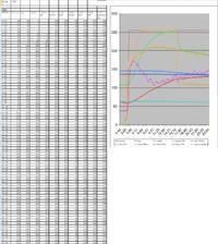 Seat 1,9TDI AHF - typowy notlauf - załączam logi dynamiczne
