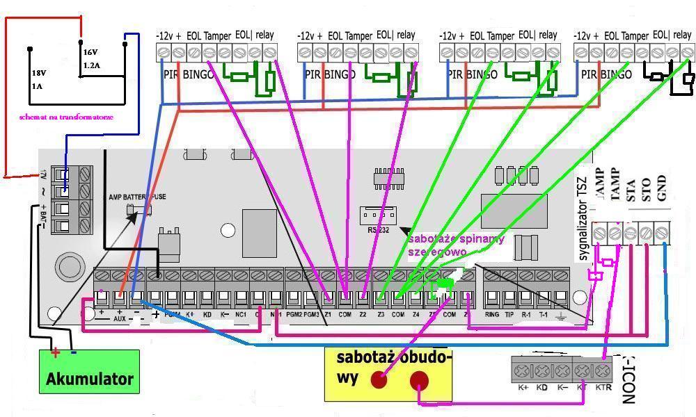 Alarm matrix 6 i cztery czujki Bingo sygnalizator TSZ-2