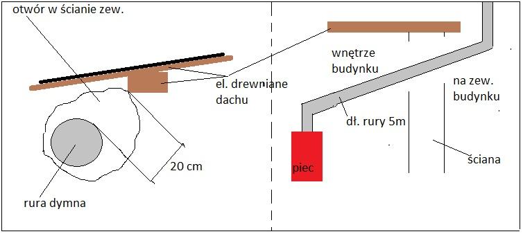 Izolacja termiczna pomi�dzy rur� dymn� a belk� stropow�.