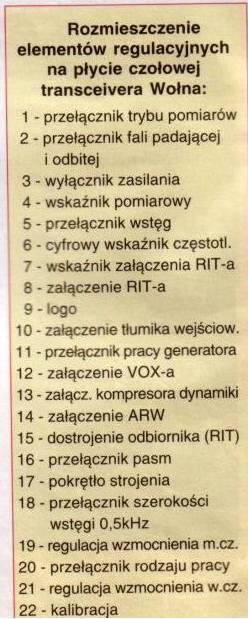 Instrukcja obsługi TRX Wołna