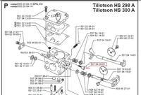 Jak wyregulować gaźnik w pile husquarna 395xp sweden?