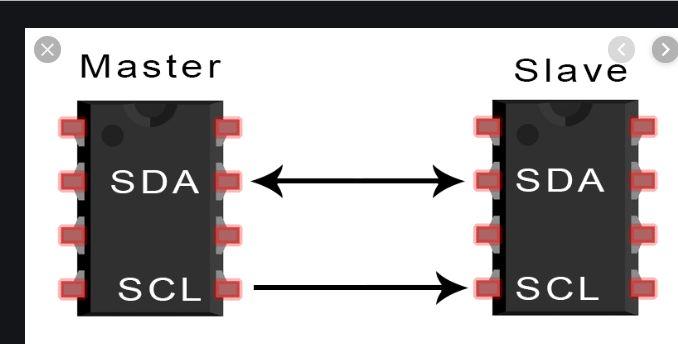 Zmiana adresów czujników I2C