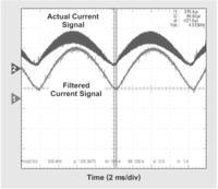 Projektowanie prostego i taniego układu do pomiaru mocy i prądu RMS.