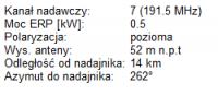 Wybór anteny do Ariva T750i