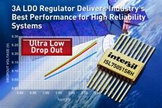 Odporny na promieniowanie stabilizator LDO o pr�dzie maksymalnym 3A