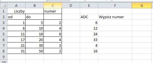 Excel por�wnywanie liczby do zadanego przedzia�u