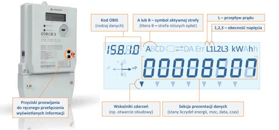 Zupełnie nowe Corax3 symbol trójkąta z wykrzyknikiem - elektroda.pl QW36