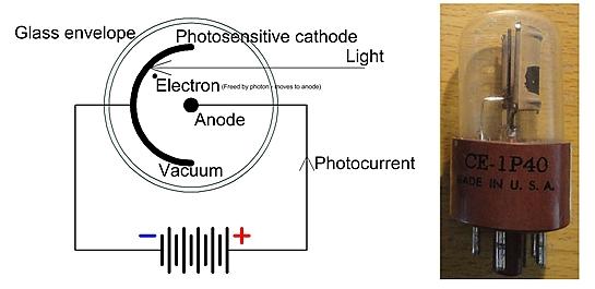 Fotodiody i inne detektory �wiat�a - cz�� 1
