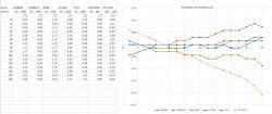 Pomiary temperatury termoparą K - porównanie multimetrów