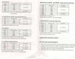 Kolejny Aneng, tym razem M1 - Test / Recenzja / Opis