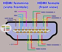 kebel hdmi - naprawa kabla hdmi