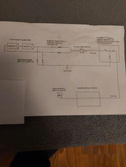 RCD zaczął wyzwalać po zamontowaniu instalacji PV.