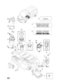 Renault Trafic 2.5 dci - Podciśnienie w zbiorniku paliwa