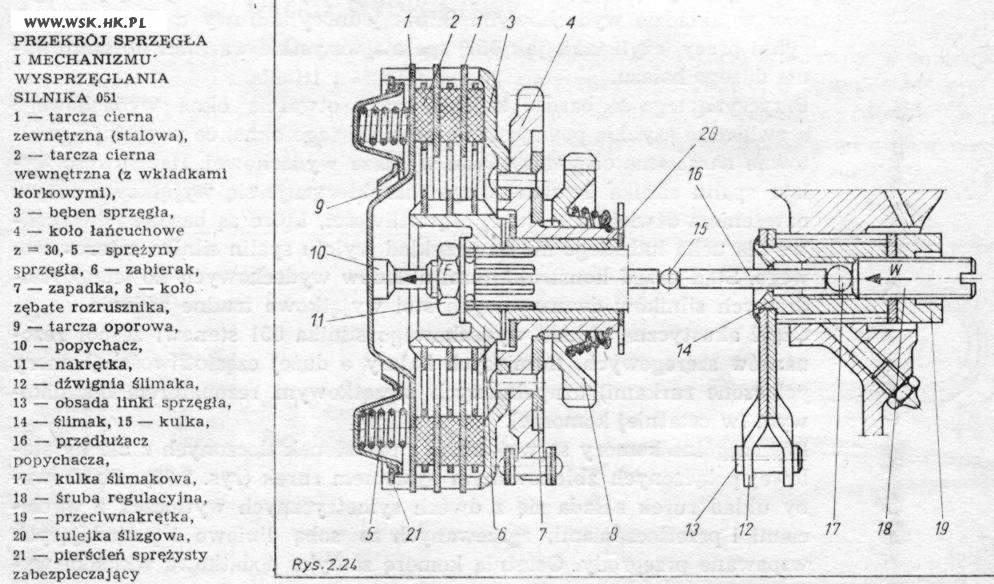 Wsk 125 - Silnik wsk 125 �o�yska c3