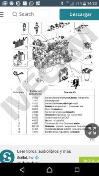 Iveco Eurocargo 180E28 2003R - Nie odpala na zimnym silniku
