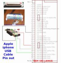 Iphone 4 - Zewnętrzne podładowanie baterii na krótko