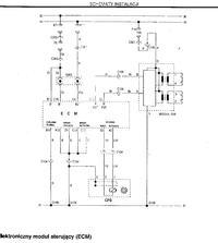 Atmega64 - Obrotomierz samochodowy na LCD - zliczanie impulsów obrotów.