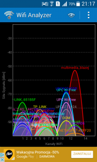 Technicolor EPC3949 Router and WIFI ethernet