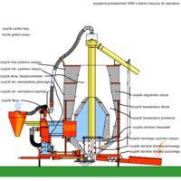[Zlec�] Zlec� zaprojektowanie oraz produkcj� sterownika do suszaarni zbo�a