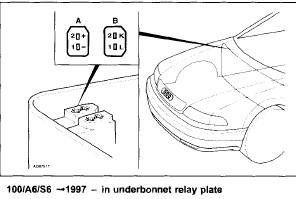 Audi C4 kostka diagnostyczna