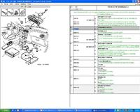 Peugeot 406 - nawigacja, wyświetlacz i pilot