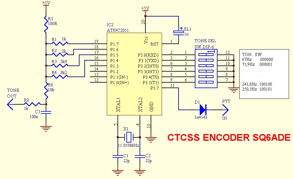 Prosty i tani generator CTCSS  - elektroda pl