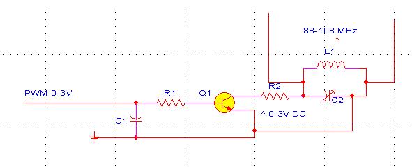 PWM i dioda pojemnościowa? A może inaczej? 88-108 MHz